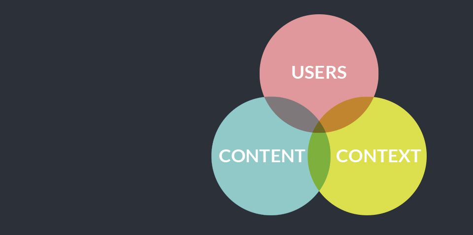 Information architecture and content strategy